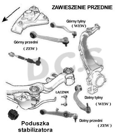 Thread additionally Dodge Intrepid 2000 Dodge Intrepid Hesitation Movements in addition Wahacz Audi A4 A6 Passat Gorny Przod Prawy Srl I5103735851 besides 2002 Passat Engine Diagram additionally Motor number vw. on 2002 volkswagen passat